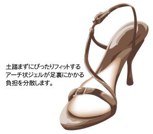 ドルチェライン【アーチアップジェルクッション】